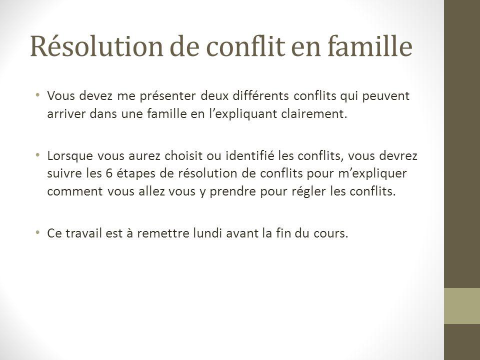 Résolution de conflit en famille Vous devez me présenter deux différents conflits qui peuvent arriver dans une famille en lexpliquant clairement. Lors