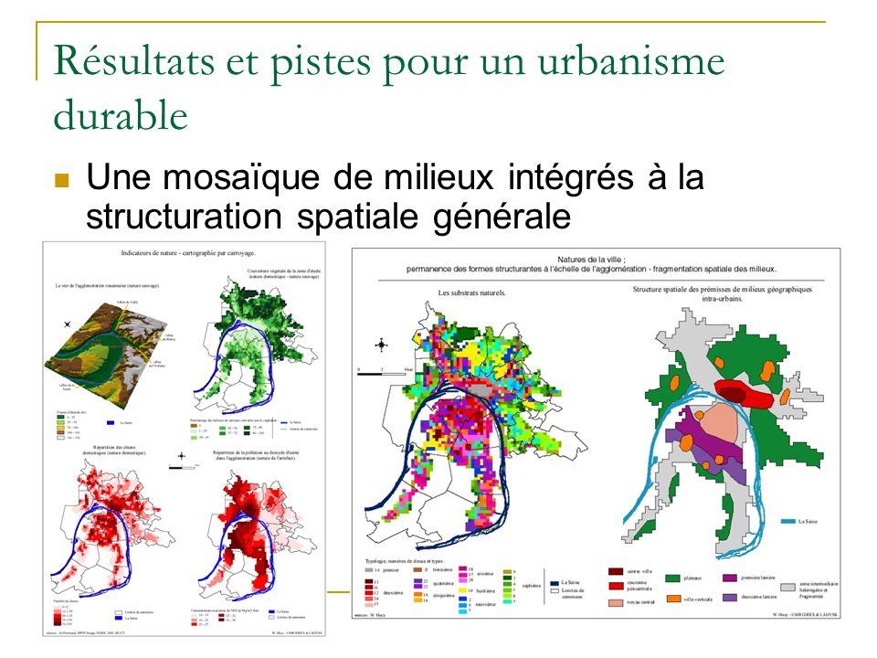 Résultats et pistes pour un urbanisme durable Une mosaïque de milieux intégrés à la structuration spatiale générale