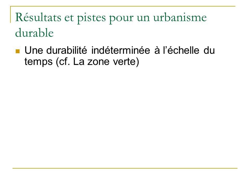 Résultats et pistes pour un urbanisme durable Une durabilité indéterminée à léchelle du temps (cf. La zone verte)