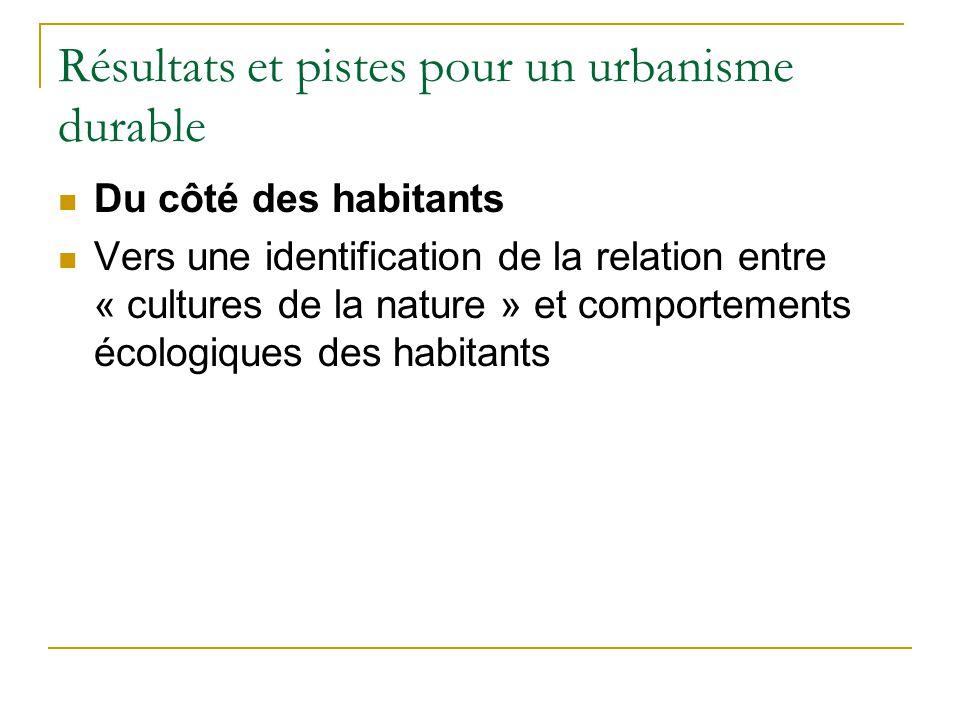 Résultats et pistes pour un urbanisme durable Du côté des habitants Vers une identification de la relation entre « cultures de la nature » et comportements écologiques des habitants