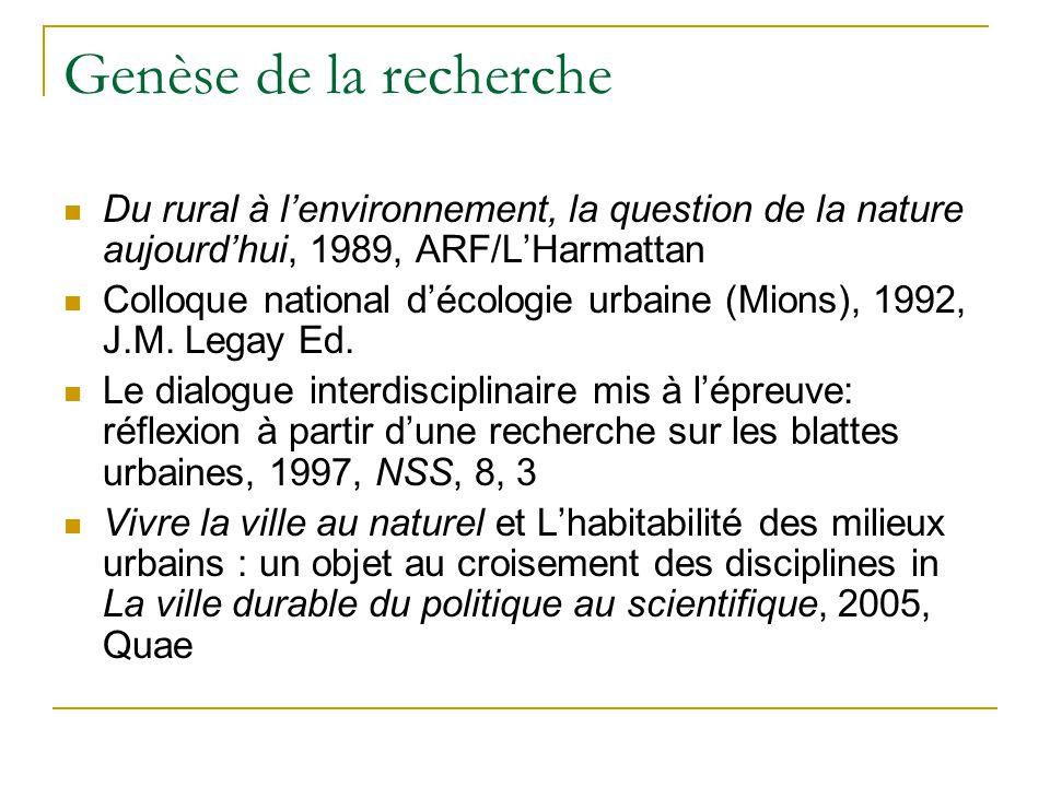 Genèse de la recherche Du rural à lenvironnement, la question de la nature aujourdhui, 1989, ARF/LHarmattan Colloque national décologie urbaine (Mions