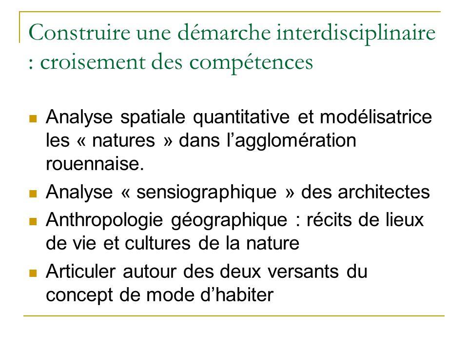 Construire une démarche interdisciplinaire : croisement des compétences Analyse spatiale quantitative et modélisatrice les « natures » dans lagglomération rouennaise.