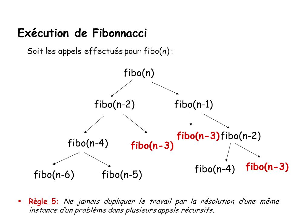 Limitations: Fonction récursive Fibonnacci Soit la fonction Fibo (Fibonacci), effectuant lopération f(n) = f(n-1) + f(n-2) long fibo (long valeur) { if (valeur< 0) throw logic_error( Fibo:argument < 0 ); if (valeur <= 1) return valeur; else return(fibo(valeur-1) + fibo(valeur-2)); }