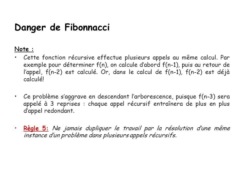 Exécution de Fibonnacci Soit les appels effectués pour fibo(n) : fibo(n) fibo(n-2) fibo(n-4) fibo(n-6)fibo(n-5) fibo(n-3) fibo(n-1) fibo(n-2)fibo(n-3) Règle 5: Ne jamais dupliquer le travail par la résolution dune même instance dun problème dans plusieurs appels récursifs.