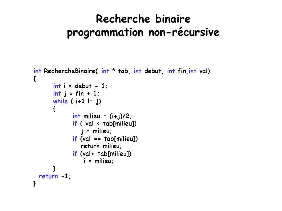 Recherche binaire (dichotomique) Idée générale : La recherche dune valeur particulière dans un tableau ordonné se fait par divisions successives du tableau en deux parties.