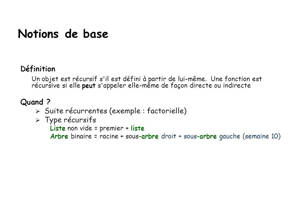 Plan du cours Notions de base Exemple simple (fonction factorielle) Limitations (suite de Fibonacci) Tours de Hanoï Recherche binaire (ou dichotomique) Sous-séquence de somme maximale Backtracking