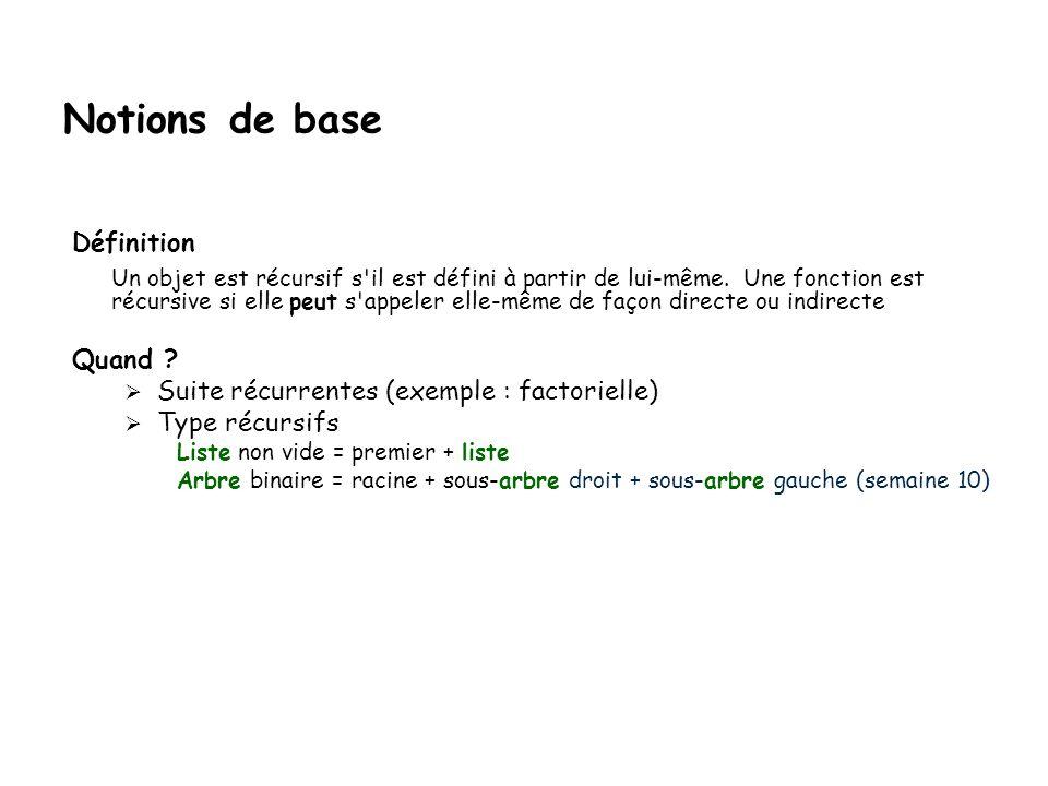 Plan du cours Notions de base Exemple simple (fonction factorielle) Limitations (suite de Fibonacci) Tours de Hanoï Recherche binaire (ou dichotomique