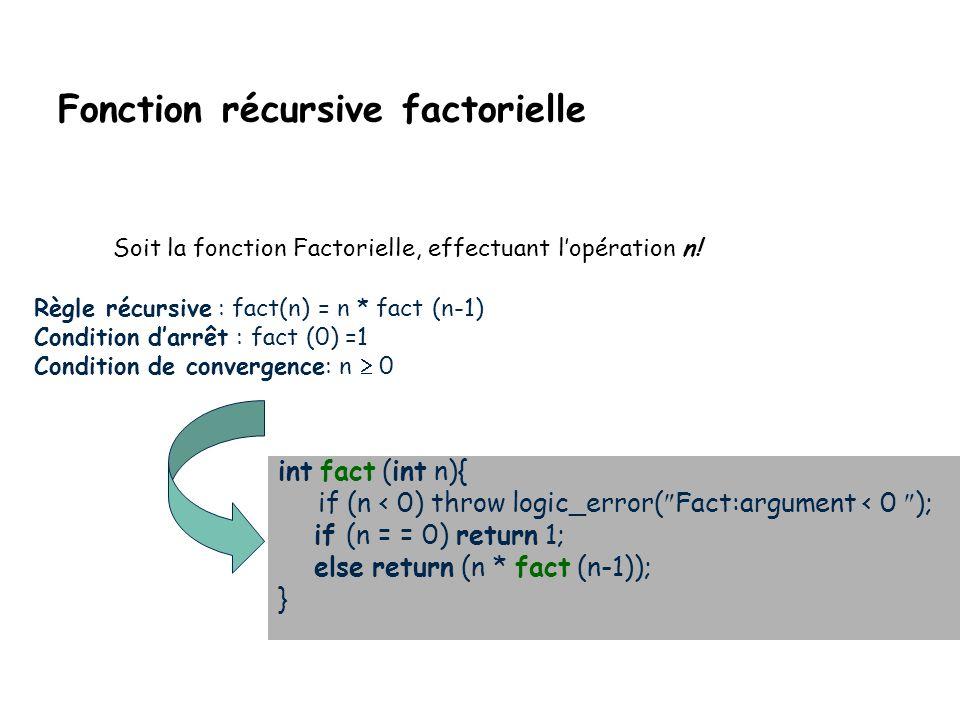 Récursivité Structure générale dune fonction récursive { .