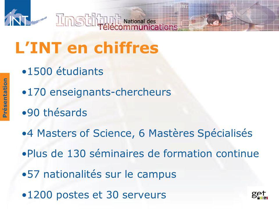 1500 étudiants 170 enseignants-chercheurs 90 thésards 4 Masters of Science, 6 Mastères Spécialisés Plus de 130 séminaires de formation continue 57 nat