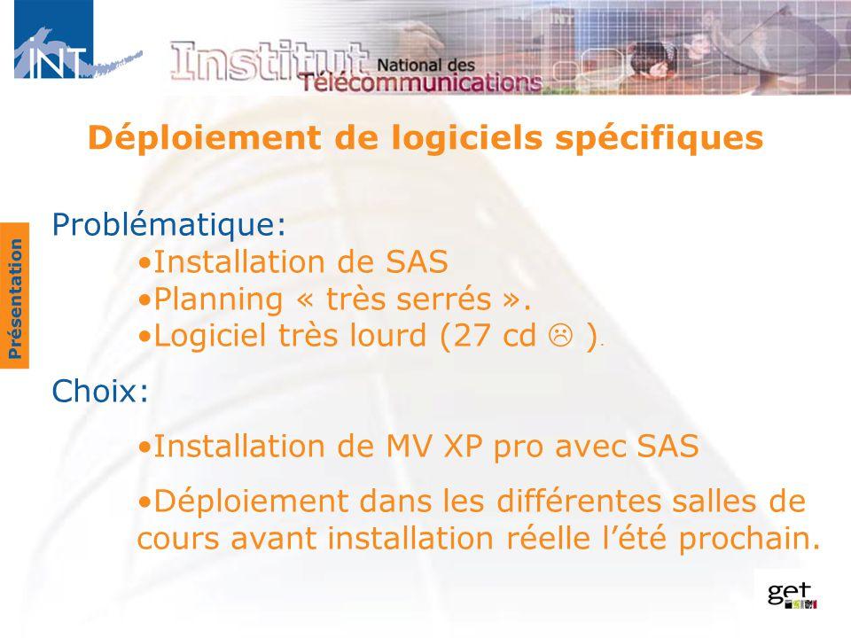 Problématique: Installation de SAS Planning « très serrés ». Logiciel très lourd (27 cd ). Choix: Installation de MV XP pro avec SAS Déploiement dans