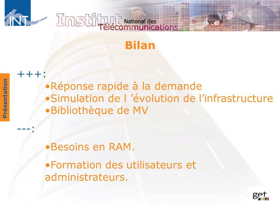 +++: Réponse rapide à la demande Simulation de l évolution de linfrastructure Bibliothèque de MV ---: Besoins en RAM. Formation des utilisateurs et ad