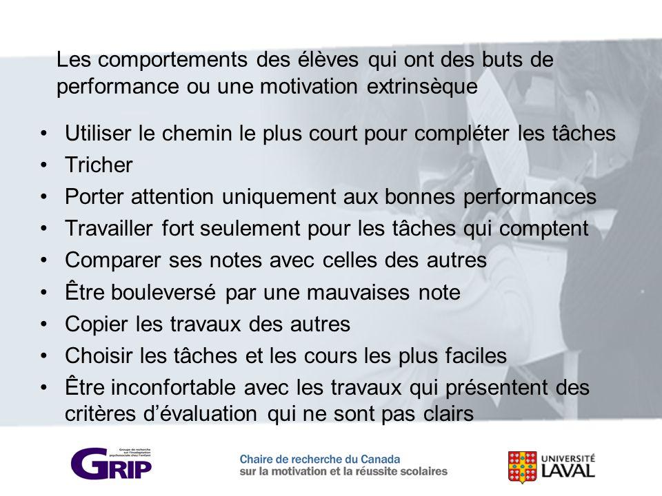 Les comportements des élèves qui ont des buts de performance ou une motivation extrinsèque Utiliser le chemin le plus court pour compléter les tâches