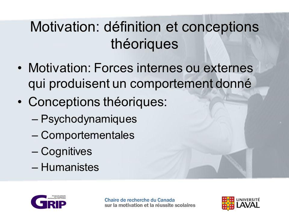 Motivation: définition et conceptions théoriques Motivation: Forces internes ou externes qui produisent un comportement donné Conceptions théoriques: