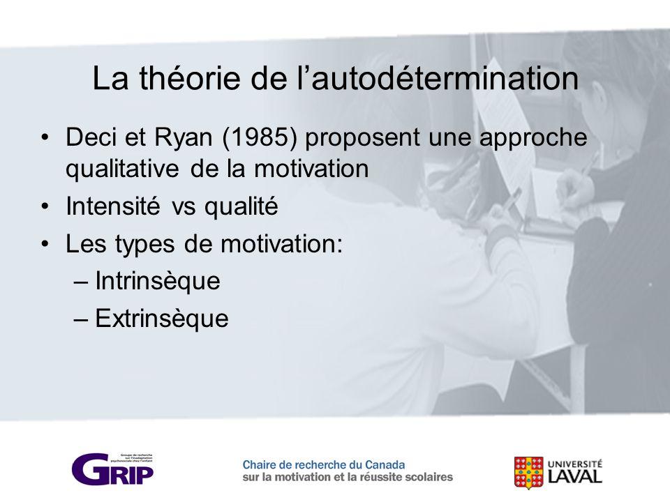 Deci et Ryan (1985) proposent une approche qualitative de la motivation Intensité vs qualité Les types de motivation: –Intrinsèque –Extrinsèque La thé