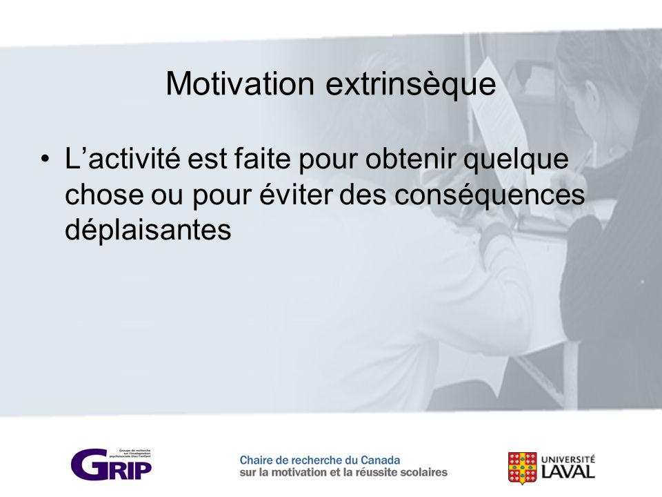 Lactivité est faite pour obtenir quelque chose ou pour éviter des conséquences déplaisantes Motivation extrinsèque