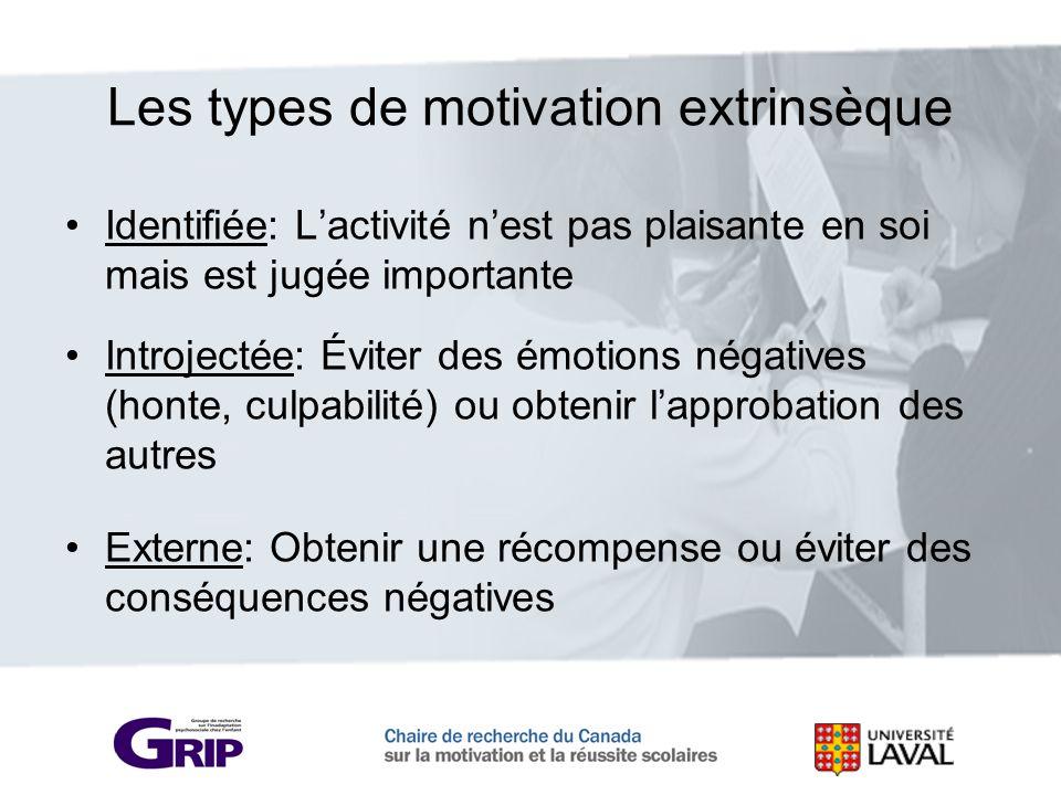 Identifiée: Lactivité nest pas plaisante en soi mais est jugée importante Introjectée: Éviter des émotions négatives (honte, culpabilité) ou obtenir l