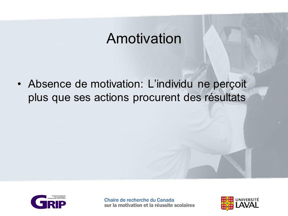 Absence de motivation: Lindividu ne perçoit plus que ses actions procurent des résultats Amotivation