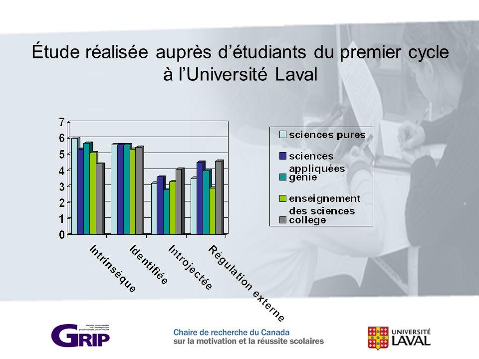 Étude réalisée auprès détudiants du premier cycle à lUniversité Laval