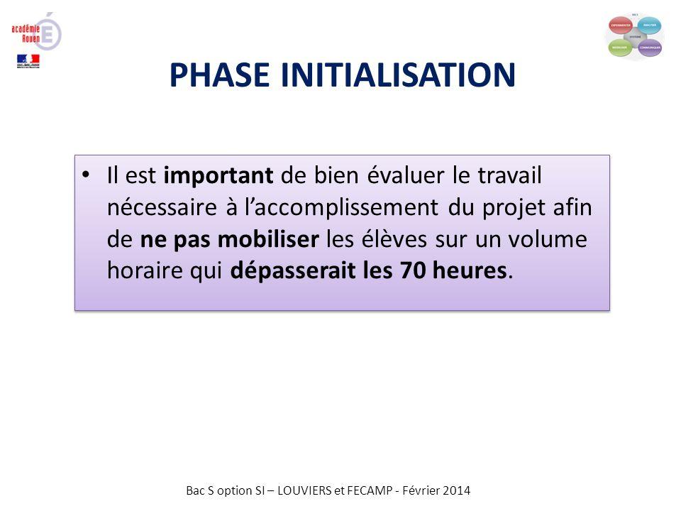 Bac S option SI – LOUVIERS et FECAMP - Février 2014 PHASE DE PREPARATION (40% de lhoraire global)