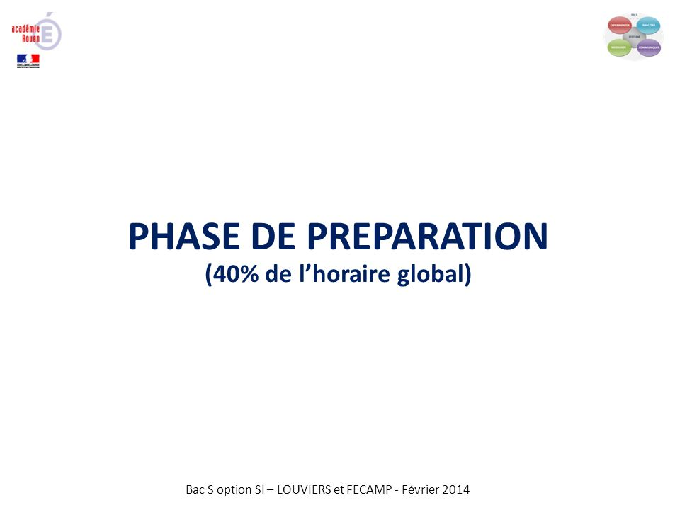 Bac S option SI – LOUVIERS et FECAMP - Février 2014 PHASE DE PREPARATION (40% de lhoraire global)