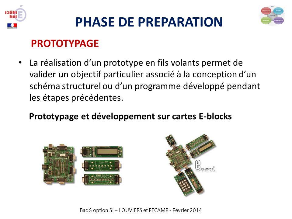 Bac S option SI – LOUVIERS et FECAMP - Février 2014 PHASE DE PREPARATION PROTOTYPAGE Prototypage et développement sur cartes Arduino