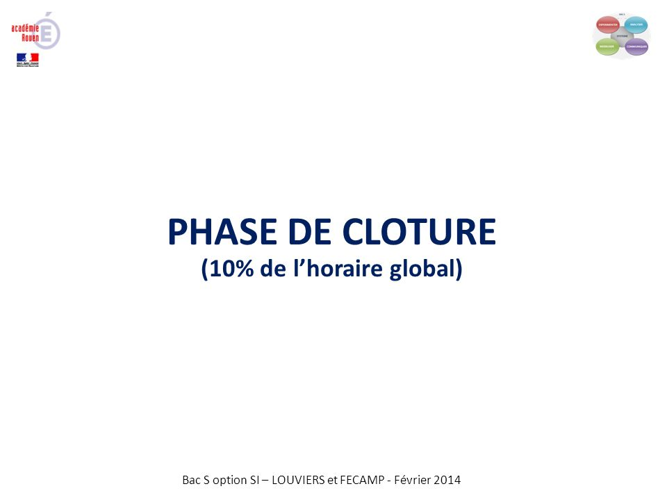 Bac S option SI – LOUVIERS et FECAMP - Février 2014 PHASE DE CLOTURE (10% de lhoraire global)