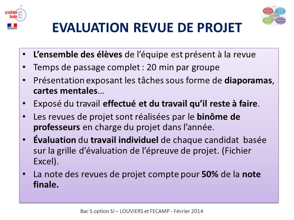 Bac S option SI – LOUVIERS et FECAMP - Février 2014 EVALUATION REVUE DE PROJET La revue 1 attribue 16% de la note totale.