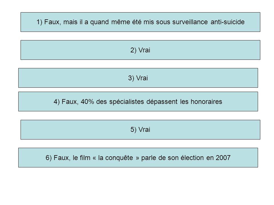 1) Faux, mais il a quand même été mis sous surveillance anti-suicide 2) Vrai 3) Vrai 5) Vrai 6) Faux, le film « la conquête » parle de son élection en 2007 4) Faux, 40% des spécialistes dépassent les honoraires