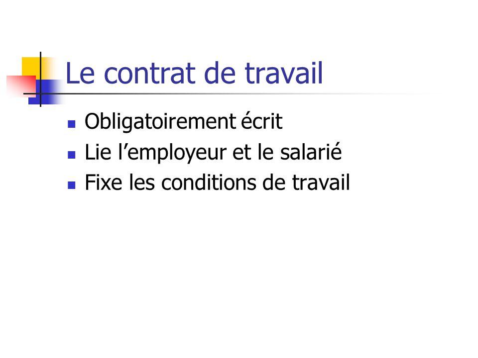 LE DROIT DU TRAVAIL Ouvrage qui regroupe les lois et règlements relatifs au travail La convention collective ets un accord signé entre les partenaires