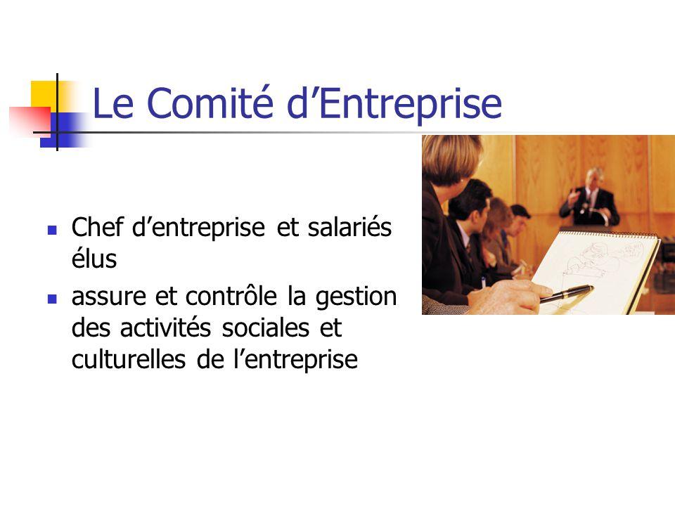 Les Délégués du personnel Élus par les salariés. Leur rôle transmettre les réclamations des salariés à lemployeur.