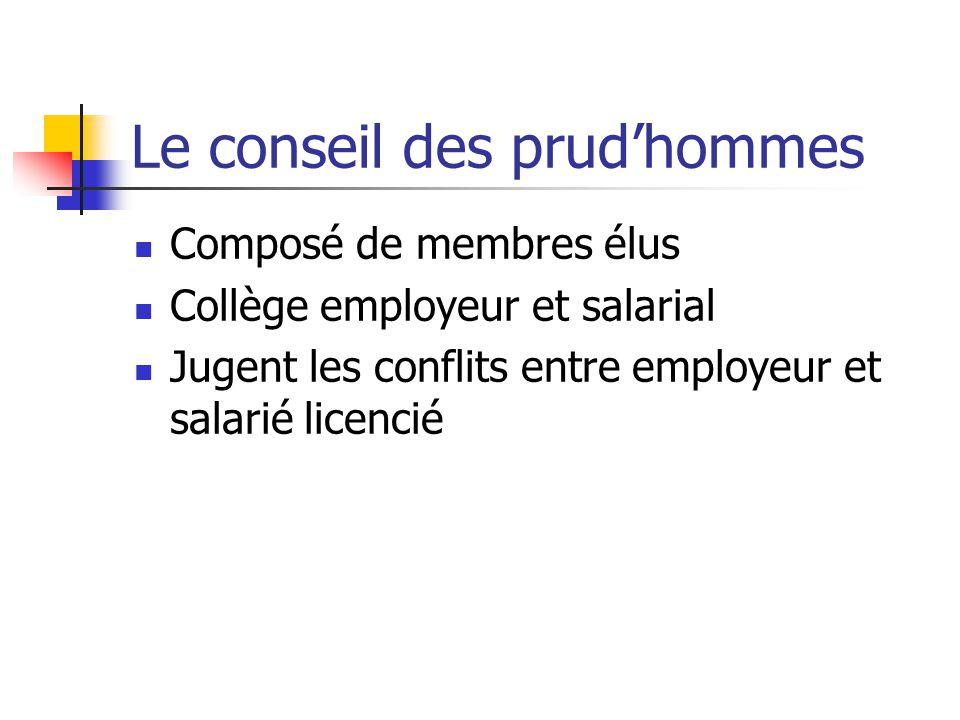 Les structures de défense du salarié C.H.S.C.T veille à lapplication des règles relatives à la protection des salarié dans ces domaines. Linspecteur d