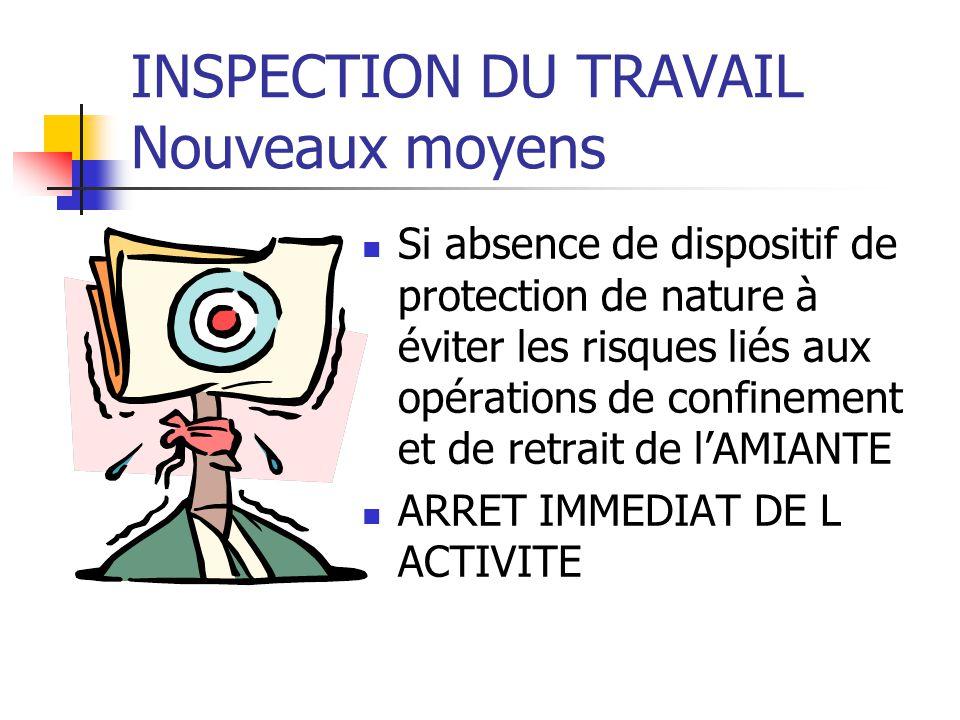 INSPECTION DU TRAVAIL Moyens OBSERVATION(avertissement, conseil) MISE EN DEMEURE (délai pour faire mettre en conformité avec le code du travail) PROCE