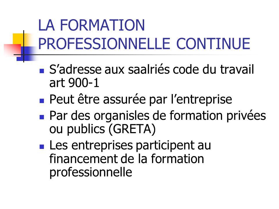 UNE OBLIGATION (décret 2001-1016 du 5 novembre 2001) Lemployeur transcrit et met à jour dans un document unique les résultats de lévaluation des risques pour la sécurité et la santé des travailleurs.