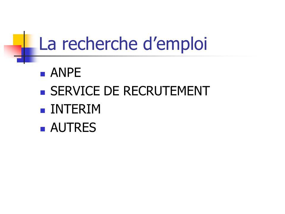 La recherche demploi ANPE SERVICE DE RECRUTEMENT INTERIM AUTRES