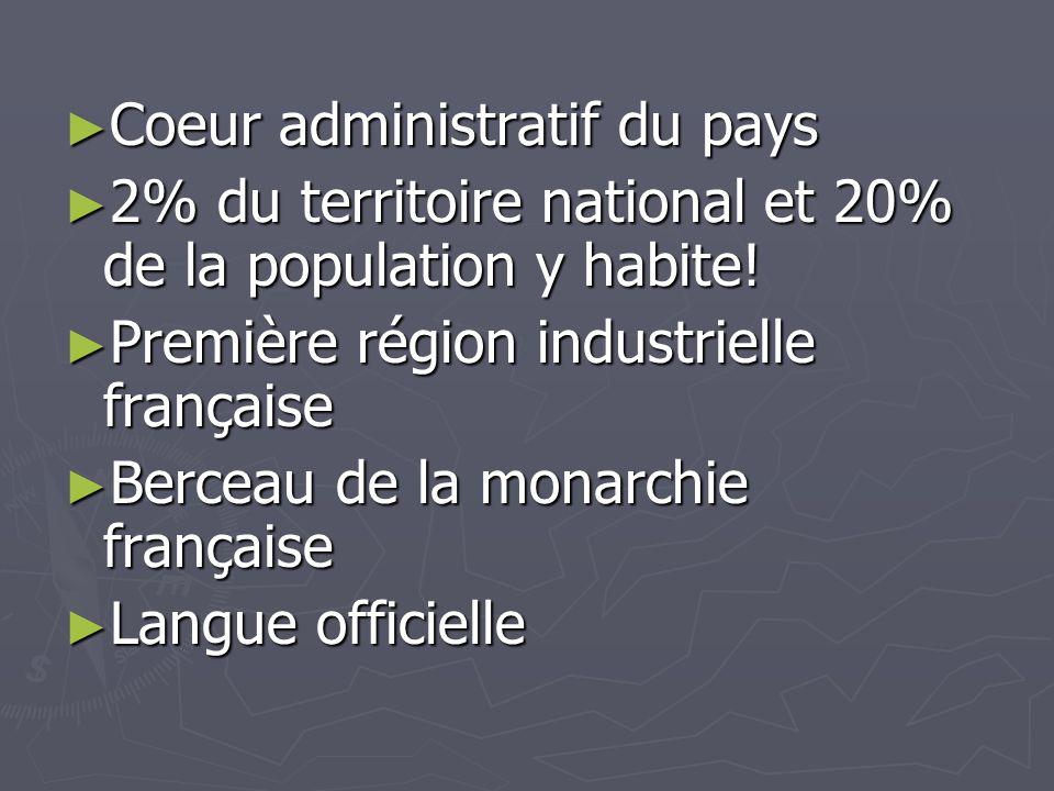 Coeur administratif du pays Coeur administratif du pays 2% du territoire national et 20% de la population y habite! 2% du territoire national et 20% d