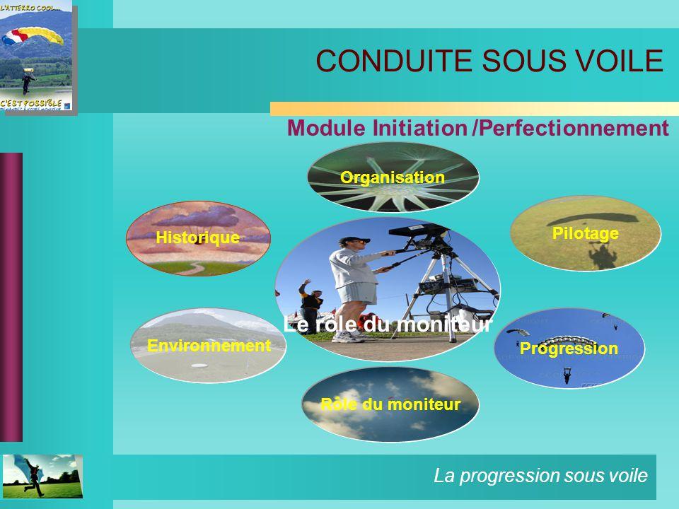 La progression sous voile Module Initiation /Perfectionnement Le rôle du moniteur Pilotage Environnement Progression Organisation Rôle du moniteur Historique Pilotage Environnement Progression Organisation Rôle du moniteur Historique CONDUITE SOUS VOILE