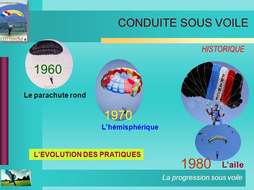 La progression sous voile LEVOLUTION DES PRATIQUES Le parachute rond Lhémisphérique Laile 1960 1970 CONDUITE SOUS VOILE HISTORIQUE 1980