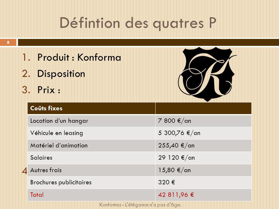 Défintion des quatres P 1.Produit : Konforma 2.Disposition 3.Prix : 4.Communication Coûts fixes Location dun hangar7 800 /an Véhicule en leasing5 300,