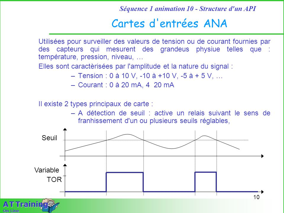 10 Séquence 1 animation 10 - Structure d un API A T Training On Line Cartes d entrées ANA Utilisées pour surveiller des valeurs de tension ou de courant fournies par des capteurs qui mesurent des grandeus physiue telles que : température, pression, niveau, … Elles sont caractèrisées par l amplitude et la nature du signal : –Tension : 0 à 10 V, -10 à +10 V, -5 à + 5 V, … –Courant : 0 à 20 mA, 4 20 mA Il existe 2 types principaux de carte : –A détection de seuil : active un relais suivant le sens de franhissement d un ou plusieurs seuils réglables, Seuil Variable TOR