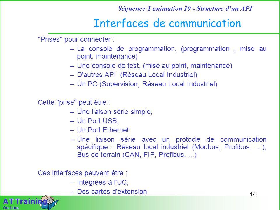 14 Séquence 1 animation 10 - Structure d'un API A T Training On Line Interfaces de communication