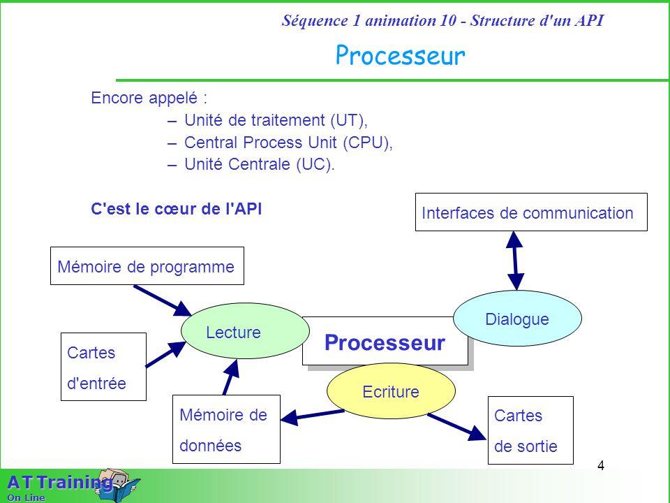 4 Séquence 1 animation 10 - Structure d un API A T Training On Line Processeur Encore appelé : –Unité de traitement (UT), –Central Process Unit (CPU), –Unité Centrale (UC).