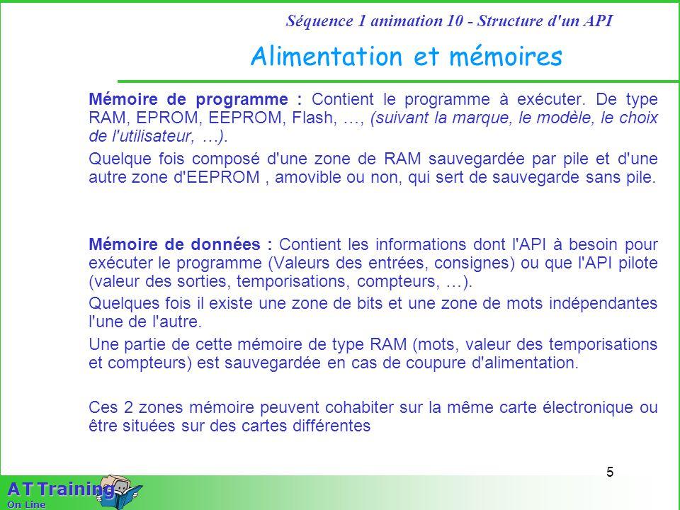 5 Séquence 1 animation 10 - Structure d'un API A T Training On Line Alimentation et mémoires Mémoire de programme : Contient le programme à exécuter.