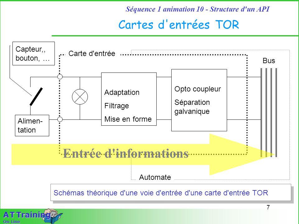 7 Séquence 1 animation 10 - Structure d'un API A T Training On Line Automate Cartes d'entrées TOR Carte d'entrée Bus Schémas théorique d'une voie d'en