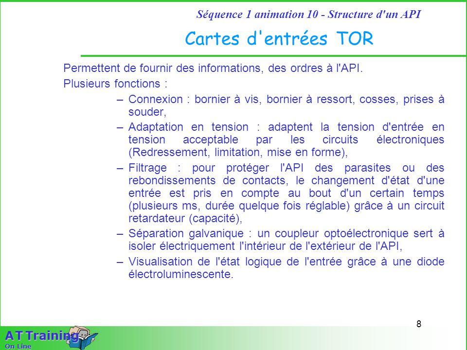 8 Séquence 1 animation 10 - Structure d un API A T Training On Line Cartes d entrées TOR Permettent de fournir des informations, des ordres à l API.