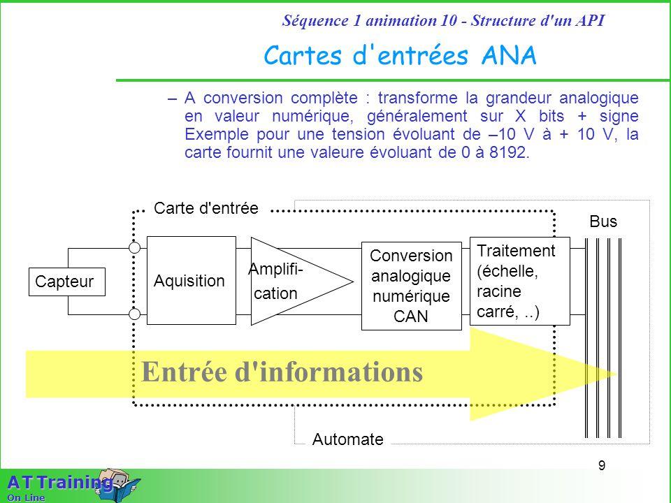 9 Séquence 1 animation 10 - Structure d un API A T Training On Line Cartes d entrées ANA –A conversion complète : transforme la grandeur analogique en valeur numérique, généralement sur X bits + signe Exemple pour une tension évoluant de –10 V à + 10 V, la carte fournit une valeure évoluant de 0 à 8192.