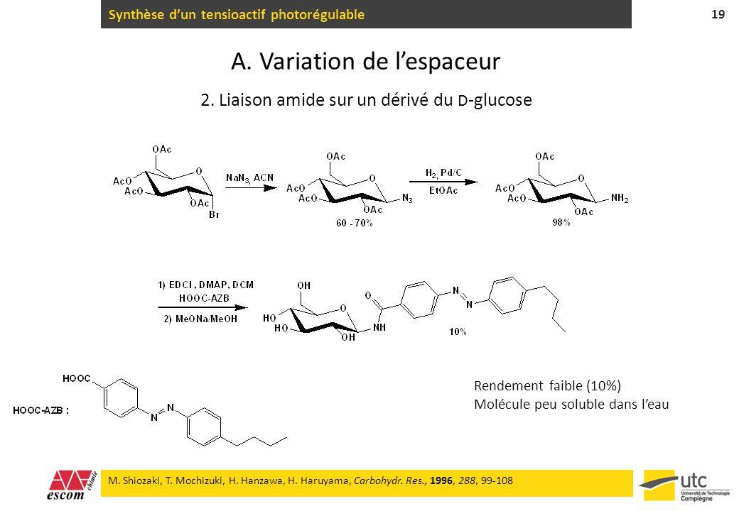 Synthèse dun tensioactif photorégulable 19 M. Shiozaki, T. Mochizuki, H. Hanzawa, H. Haruyama, Carbohydr. Res., 1996, 288, 99-108 2. Liaison amide sur