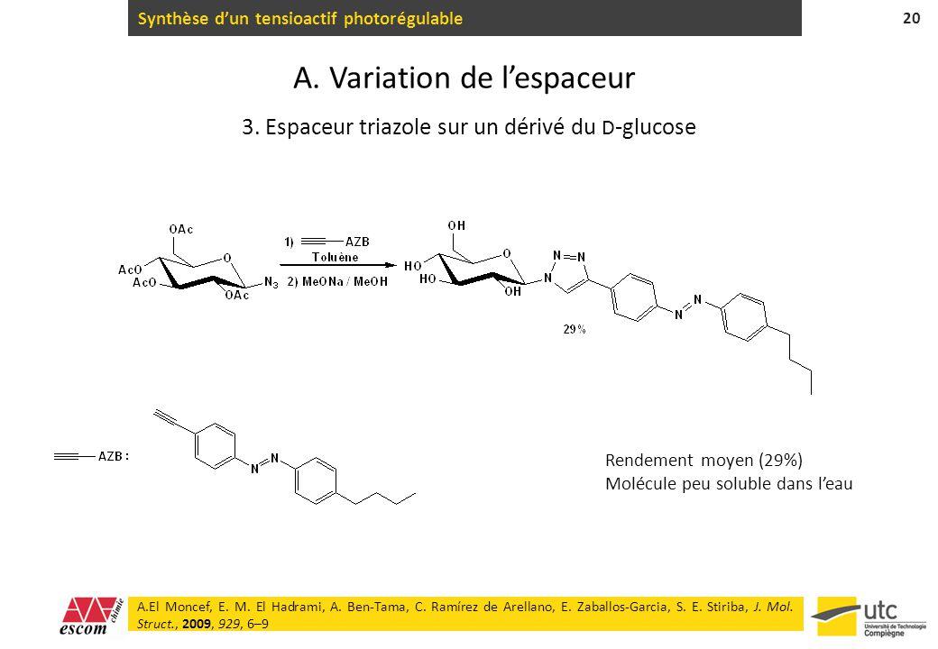 Synthèse dun tensioactif photorégulable 20 3. Espaceur triazole sur un dérivé du D -glucose Rendement moyen (29%) Molécule peu soluble dans leau A.El