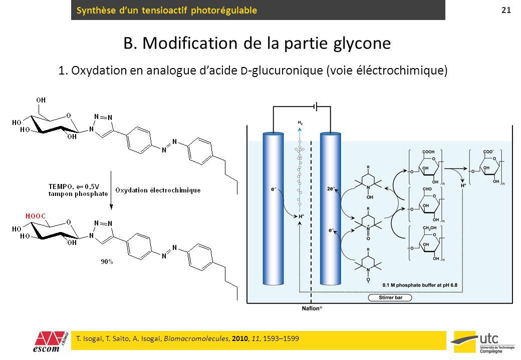 Synthèse dun tensioactif photorégulable 21 1. Oxydation en analogue dacide D -glucuronique (voie éléctrochimique) T. Isogai, T. Saito, A. Isogai, Biom