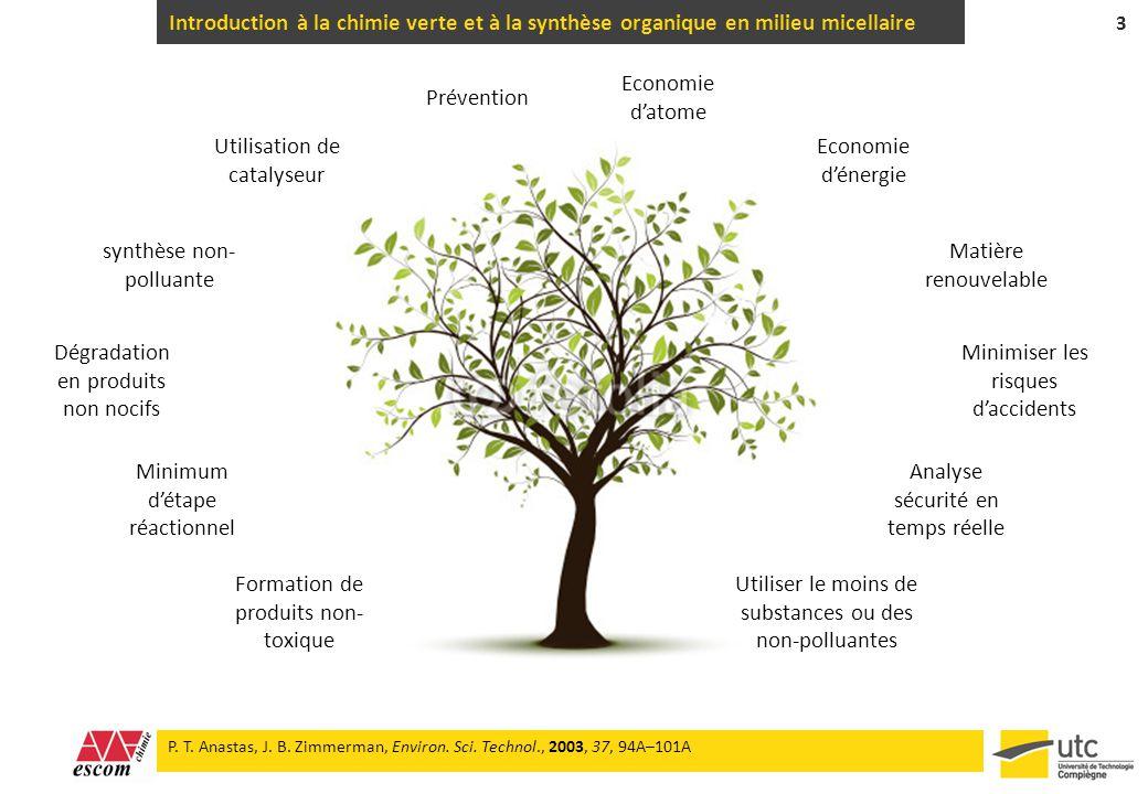 Introduction à la chimie verte et à la synthèse organique en milieu micellaire 3 P. T. Anastas, J. B. Zimmerman, Environ. Sci. Technol., 2003, 37, 94A