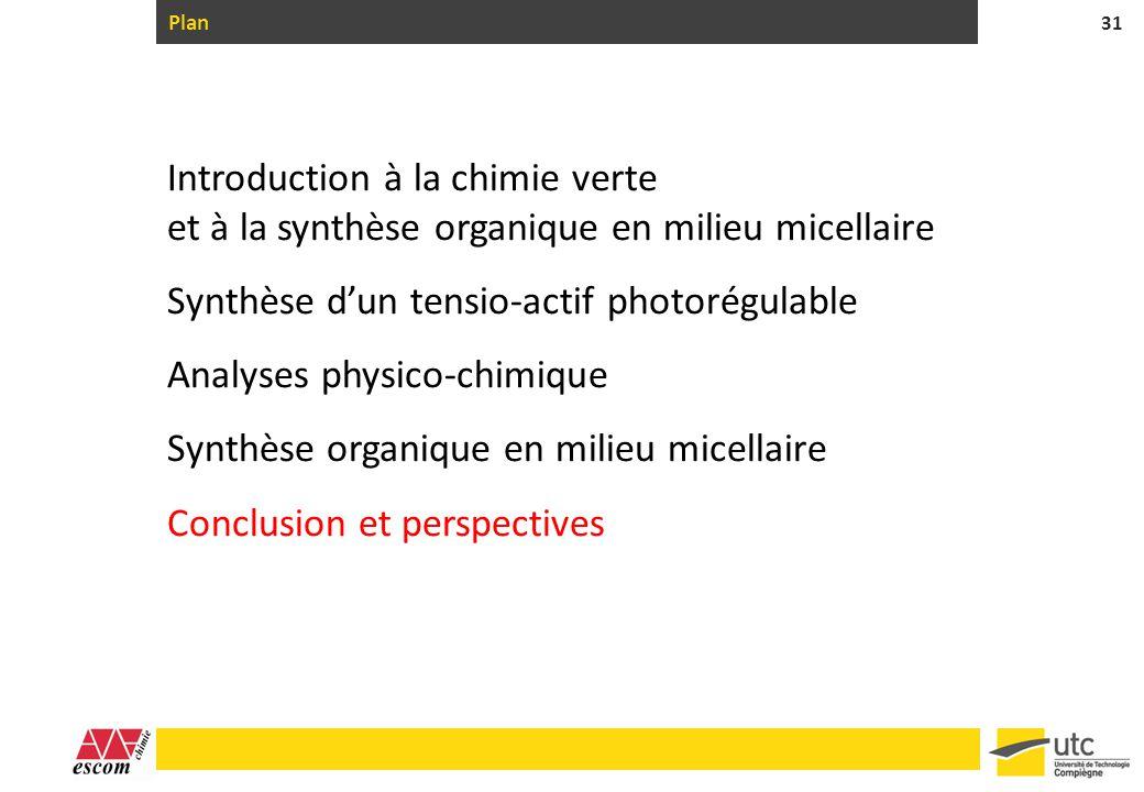 Plan 31 Introduction à la chimie verte et à la synthèse organique en milieu micellaire Synthèse dun tensio-actif photorégulable Analyses physico-chimi